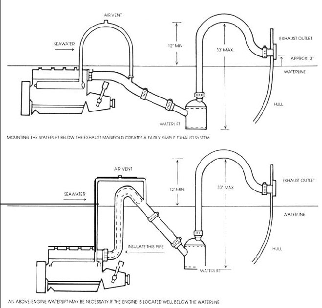 Cargo Craft Wiring Diagram besides DIY Shore Power likewise Grounding A Plastic Gas Tank as well Showthread moreover Aqualift. on sailboat electrical diagram